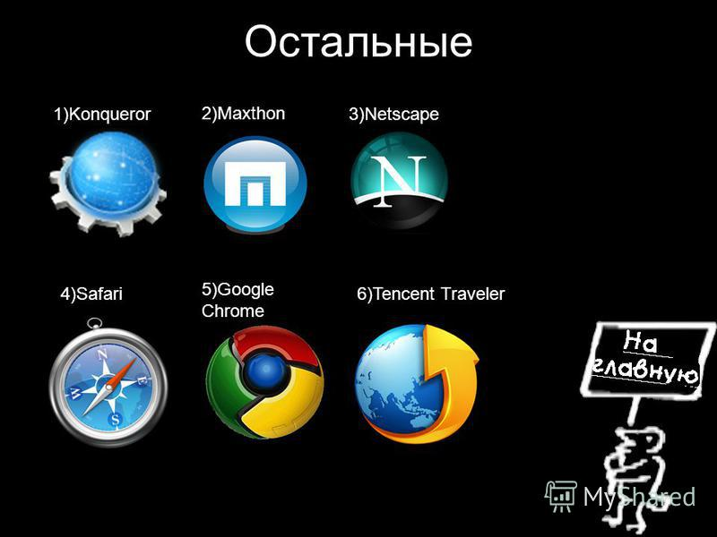 Остальные 1)Konqueror 2)Maxthon 3)Netscape 4)Safari 5)Google Chrome 6)Tencent Traveler