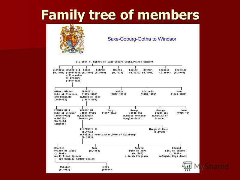 Family tree of members