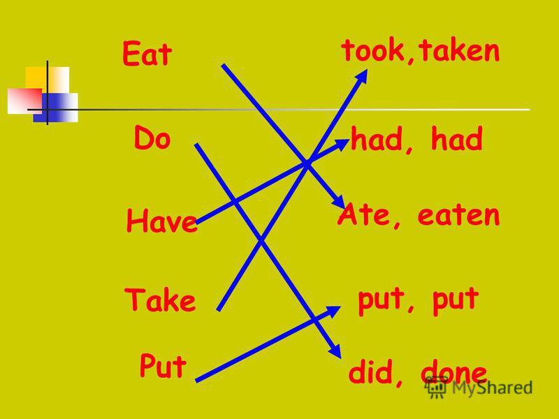 Eat Ate, eaten Do did, done Have Take Put took,taken had, had put, put