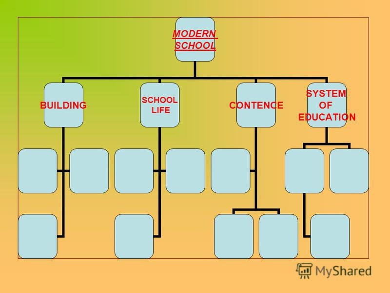 MODERN SCHOOL BUILDING SCHOOL LIFE CONTENCE SYSTEM OF EDUCATION