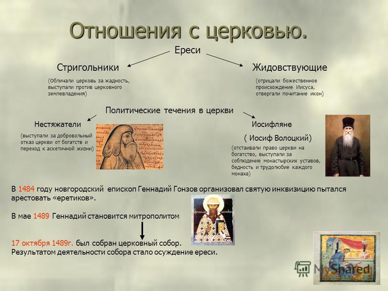 Отношения с церковью. В 1484 году новгородский епископ Геннадий Гонзов организовал святую инквизицию пытался арестовать «еретиков». В мае 1489 Геннадий становится митрополитом 17 октября 1489 г. был собран церковный собор. Результатом деятельности со