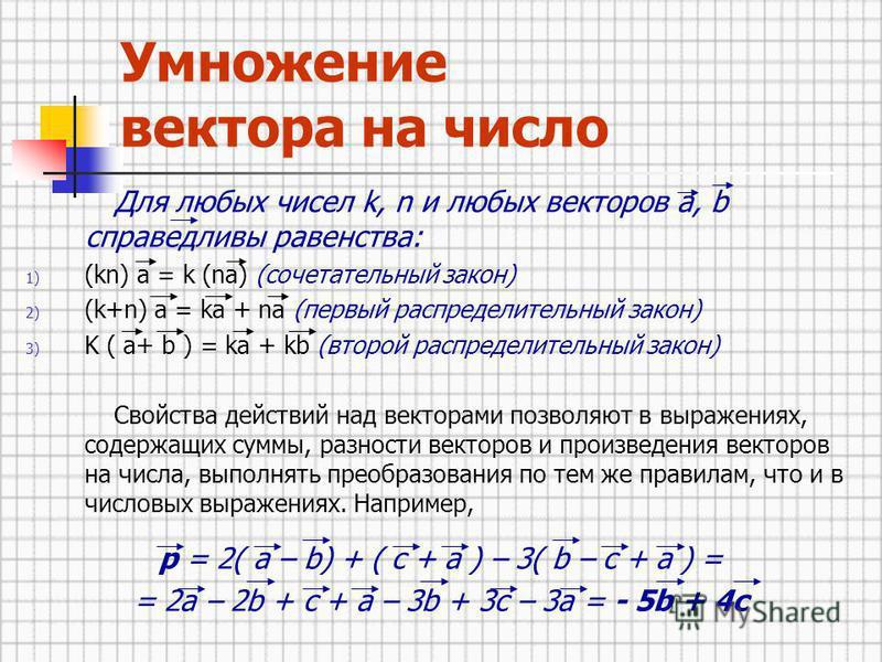 Умножение вектора на число Для любых чисел k, n и любых векторов а, b справедливы равенства: 1) (kn) а = k (na) (сочетательный закон) 2) (k+n) а = ка + na (первый распределительный закон) 3) K ( а+ b ) = ка + kb (второй распределительный закон) Свойс
