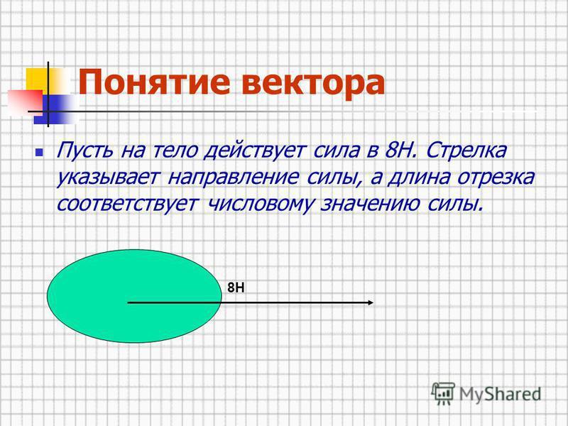 Понятие вектора Пусть на тело действует сила в 8Н. Стрелка указывает направление силы, а длина отрезка соответствует числовому значению силы. 8Н