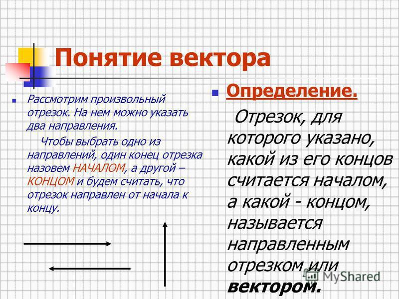 Понятие вектора Рассмотрим произвольный отрезок. На нем можно указать два направления. Чтобы выбрать одно из направлений, один конец отрезка назовем НАЧАЛОМ, а другой – КОНЦОМ и будем считать, что отрезок направлен от начала к концу. Определение. Отр