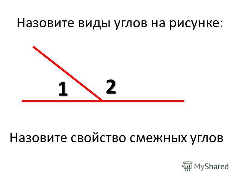 Назовите виды углов на рисунке: 1 2 Назовите свойство смежных углов