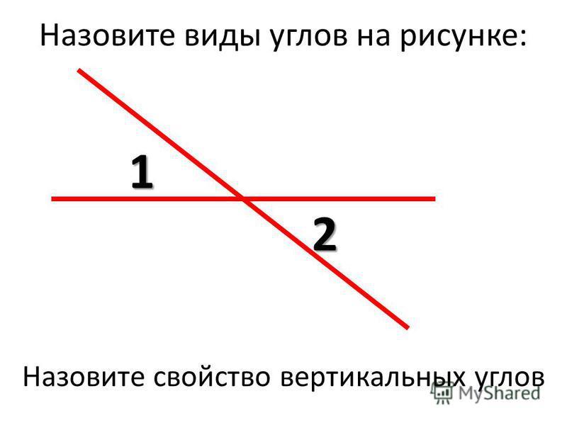 Назовите виды углов на рисунке: 1 2 Назовите свойство вертикальных углов