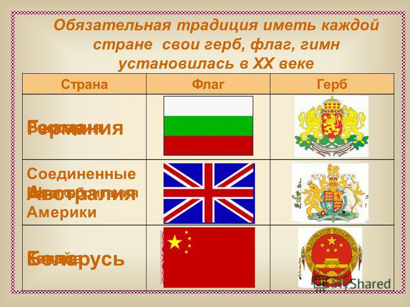 Обязательная традиция иметь каждой стране свои герб, флаг, гимн установилась в XX веке Страна ФлагГерб Россия Соединенные Штаты Америки Канада Страна ФлагГерб Германия Австралия Беларусь Страна ФлагГерб Болгария Великобритания Китай
