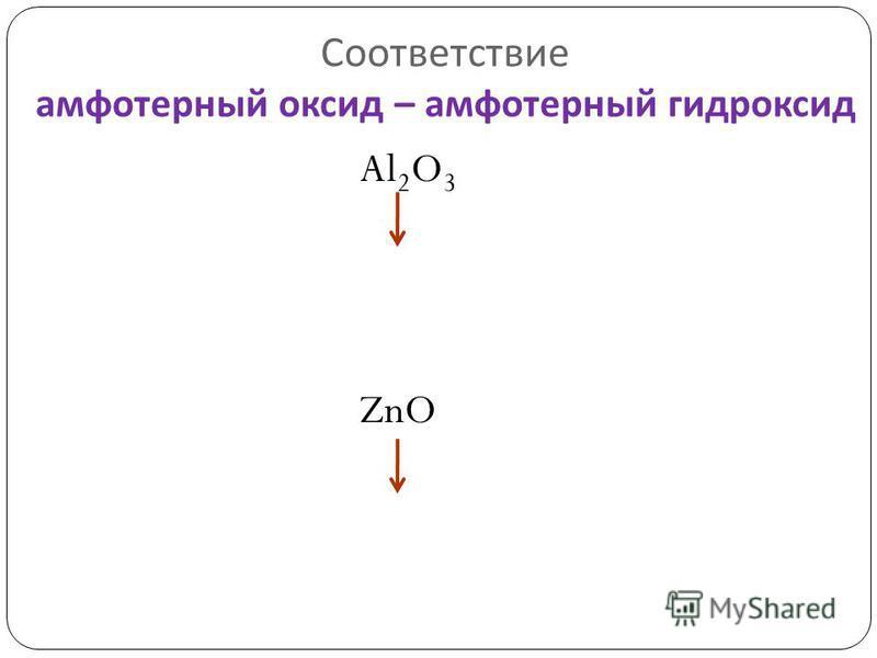 Соответствие амфотерный оксид – амфотерный гидроксид Al 2 O 3 ZnO