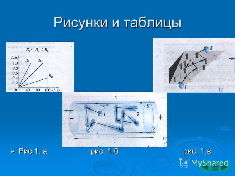 Рисунки и таблицы Рис.1. а рис. 1. б рис. 1. в Рис.1. а рис. 1. б рис. 1.в