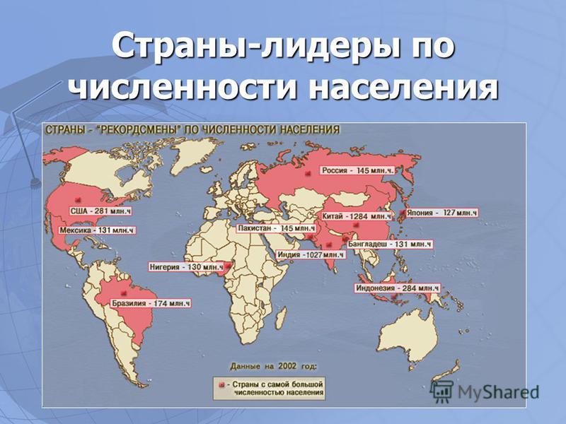Страны-лидеры по численности населения