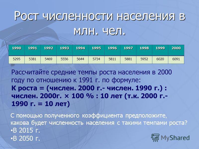 Рост численности населения в млн. чел. 19901991199219931994199519961997199819992000 52955381546955565644573458115881595260206091 Рассчитайте средние темпы роста населения в 2000 году по отношению к 1991 г. по формуле: К роста = (числен. 2000 г.- числ