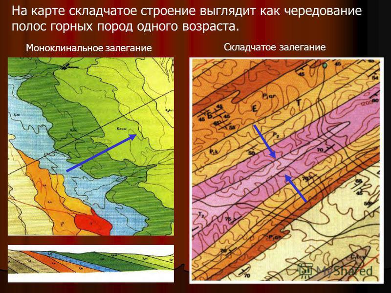 На карте складчатое строение выглядит как чередование полос горных пород одного возраста. Моноклинальное залегание Складчатое залегание