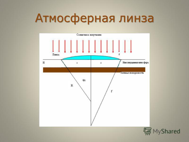 Атмосферная линза 147
