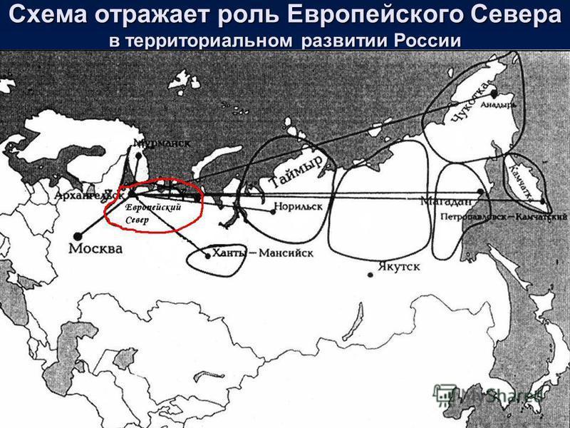 Схема отражает роль Европейского Севера в территориальном развитии России