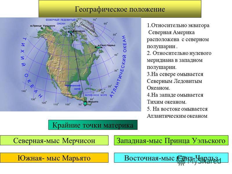 Географическое положение 1. Относительно экватора Северная Америка расположена с северном полушарии. 2. Относительно нулевого меридиана в западном полушарии. 3. На севере омывается Северным Ледовитым Океаном. 4. На западе омывается Тихим океаном. 5.