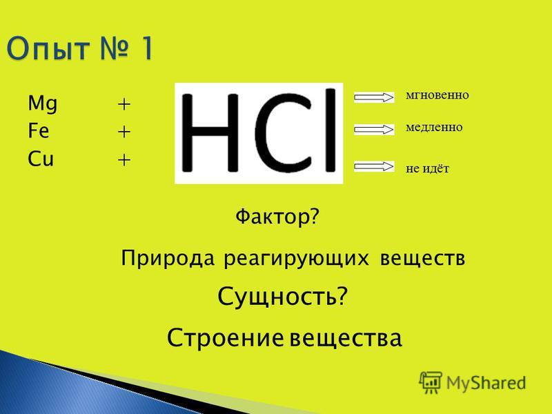 Mg+ Fe+ Cu + Опыт 1 Фактор? Природа реагирующих веществ Сущность? Строение вещества мгновенно медленно не идёт