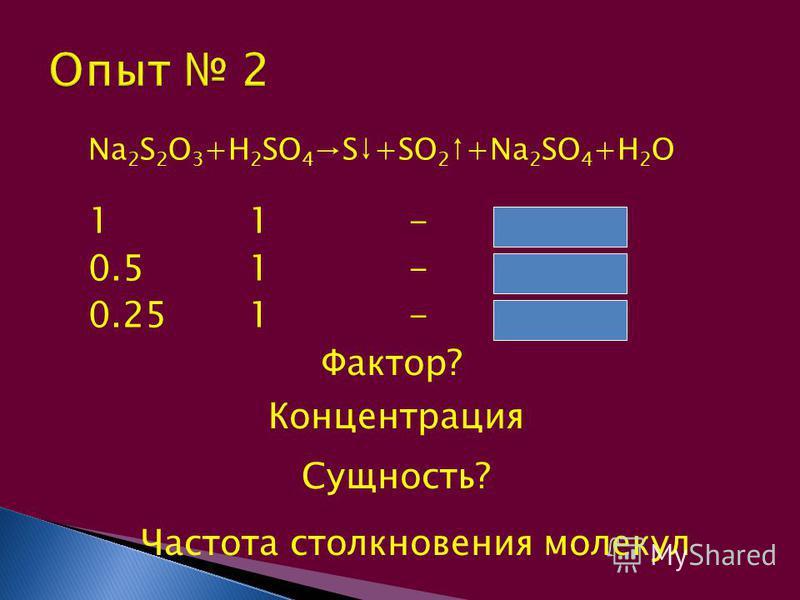 Na 2 S 2 O 3 +H 2 SO 4 S+SO 2 +Na 2 SO 4 +H 2 O 11-11- 0.51- 0.251- Фактор? Концентрация Сущность? Частота столкновения молекул