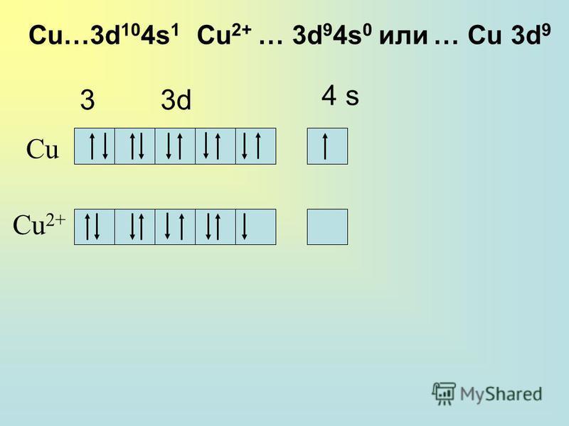 Cu…3d 10 4s 1 Cu 2+ … 3d 9 4s 0 или … Cu 3d 9 33d3d 4 s4 s Cu Cu 2+