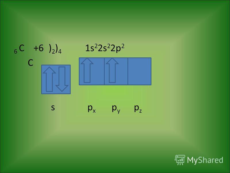 6 С +6 ) 2 ) 4 1s 2 2s 2 2p 2 C s p x p y p z
