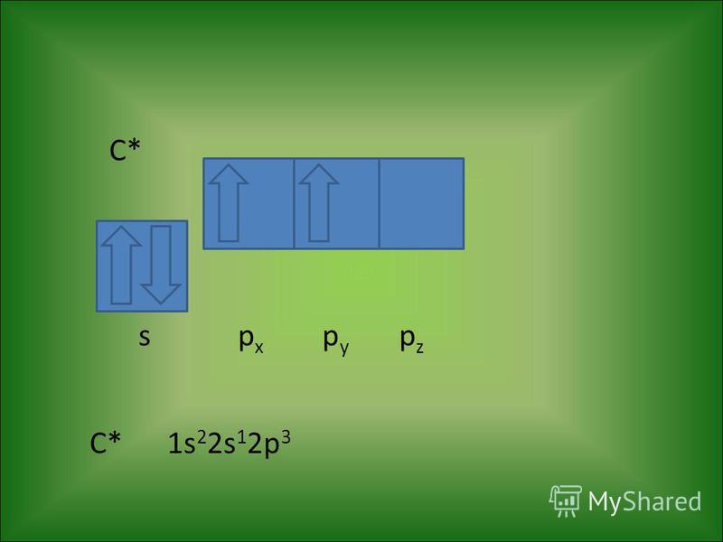 C* s p x p y p z C* 1s 2 2s 1 2p 3