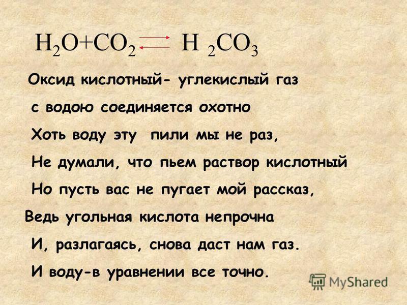 H 2 O+CO 2 H 2 CO 3 Оксид кислотный- углекислый газ с водою соединяется охотно Хоть воду эту пили мы не раз, Не думали, что пьем раствор кислотный Но пусть вас не пугает мой рассказ, Ведь угольная кислота непрочна И, разлагаясь, снова даст нам газ. И