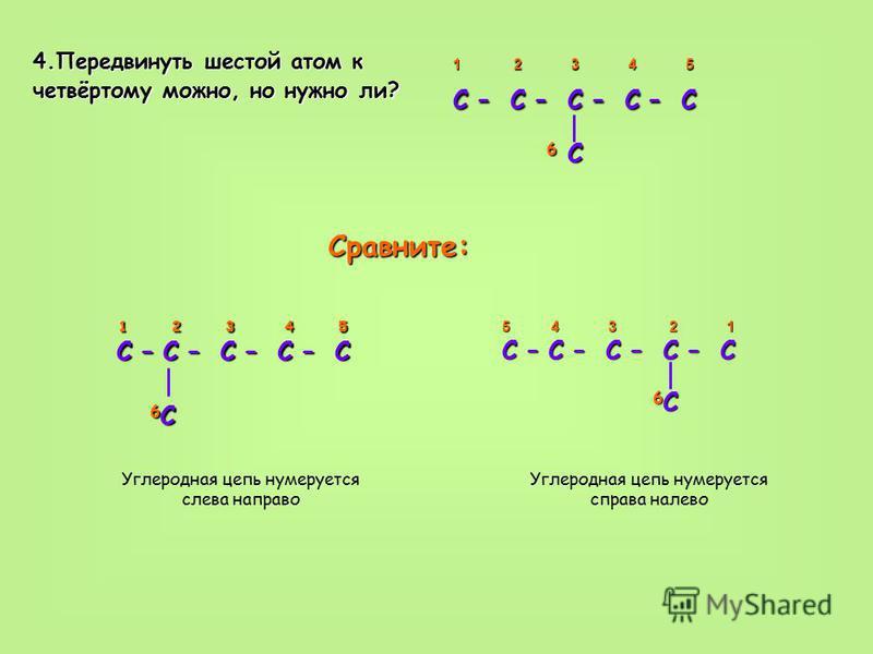 4. Передвинуть шестой атом к четвёртому можно, но нужно ли? 1 2 3 4 5 С – С – С – С – С 6 С 6 С 6 С 6 С Сравните: 1 2 3 4 5 С – С – С – С – С 6 С 6 С Углеродная цепь нумеруется слева направо 5 4 3 2 1 5 4 3 2 1 С – С – С – С – С 6 С Углеродная цепь н
