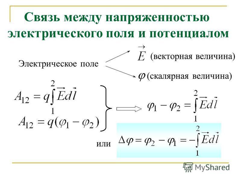 Cвязь между напряженностью электрического поля и потенциалом Электрическое поле (скалярная величина) (векторная величина) или