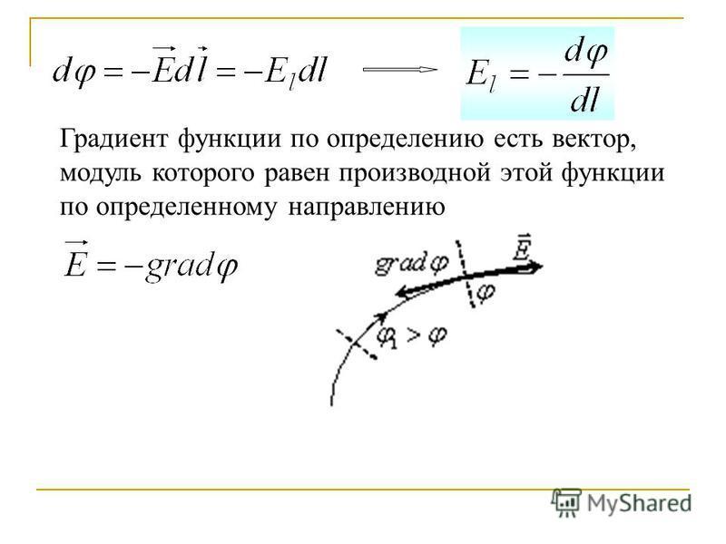 Градиент функции по определению есть вектор, модуль которого равен производной этой функции по определенному направлению