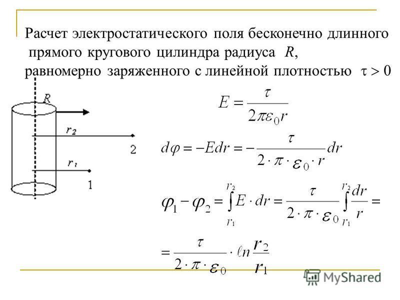 Расчет электростатического поля бесконечно длинного прямого кругового цилиндра радиуса R, равномерно заряженного с линейной плотностью 0