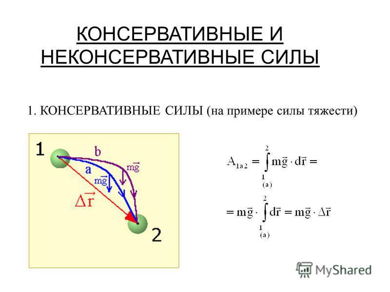 КОНСЕРВАТИВНЫЕ И НЕКОНСЕРВАТИВНЫЕ СИЛЫ 1. КОНСЕРВАТИВНЫЕ СИЛЫ (на примере силы тяжести)