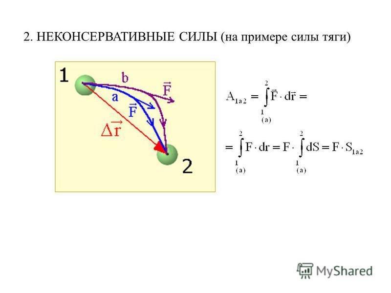 2. НЕКОНСЕРВАТИВНЫЕ СИЛЫ (на примере силы тяги)