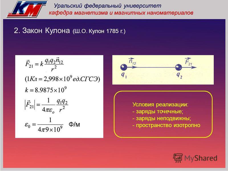 2. Закон Кулона (Ш.О. Кулон 1785 г.) Условия реализации: - заряды точечные; - заряды неподвижны; - пространство изотропно