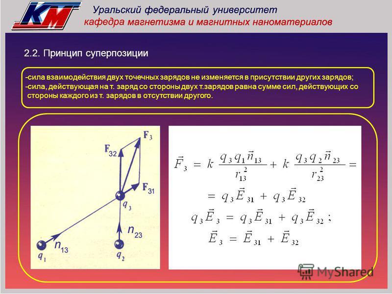 2.2. Принцип суперпозиции -сила взаимодействия двух точечных зарядов не изменяется в присутствии других зарядов; -сила, действующая на т. заряд со стороны двух т.зарядов равна сумме сил, действующих со стороны каждого из т. зарядов в отсутствии друго