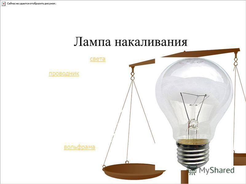Лампа накаливания электрический источник света, в котором тело накала (тугоплавкий проводник), помещённое в прозрачный вакуумированный или заполненный инертным газом сосуд, нагревается до высокой температуры за счёт протекания через него электрическо
