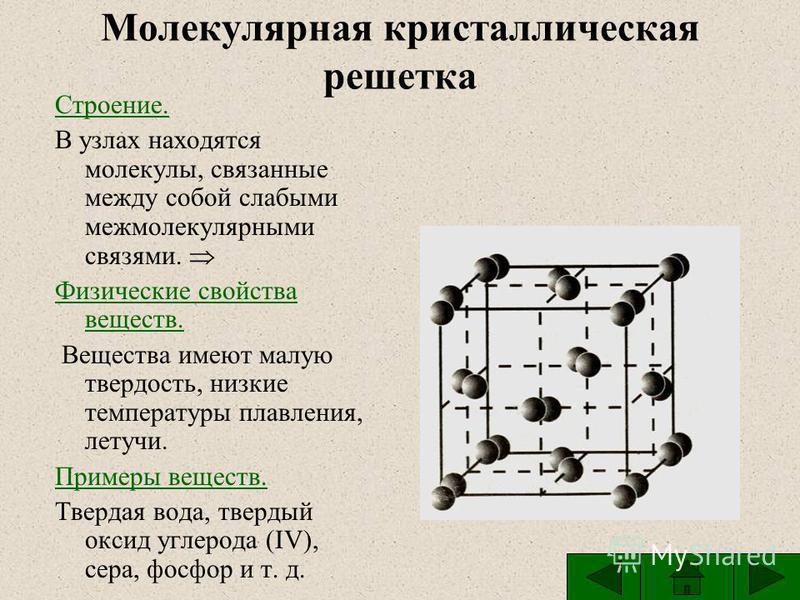 Молекулярная кристаллическая решетка Строение. В узлах находятся молекулы, связанные между собой слабыми межмолекулярными связями. Физические свойства веществ. Вещества имеют малую твердость, низкие температуры плавления, летучи. Примеры веществ. Тве