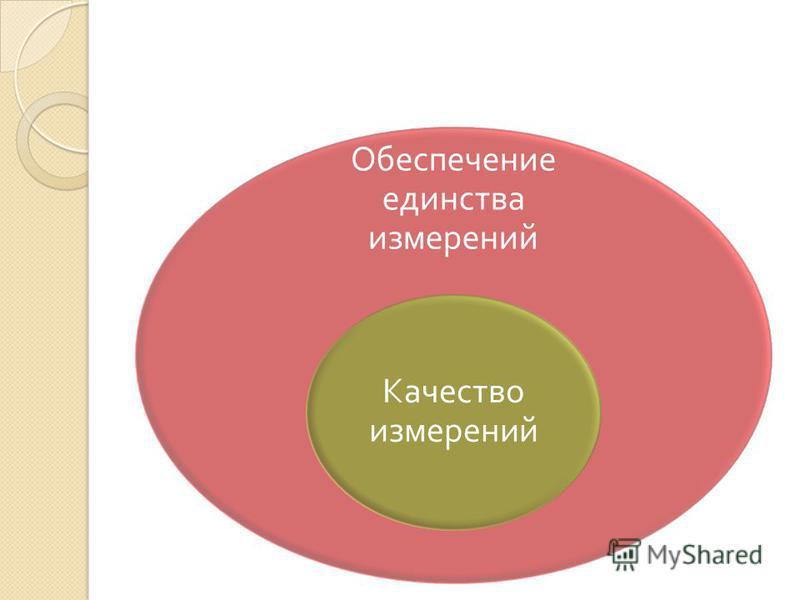 Обеспечение единства измерений Качество измерений