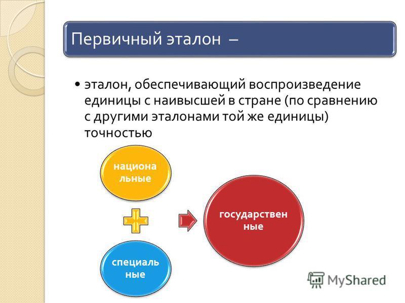 Первичный эталон – эталон, обеспечивающий воспроизведение единицы с наивысшей в стране ( по сравнению с другими эталонами той же единицы ) точностью национальные специальные государственные