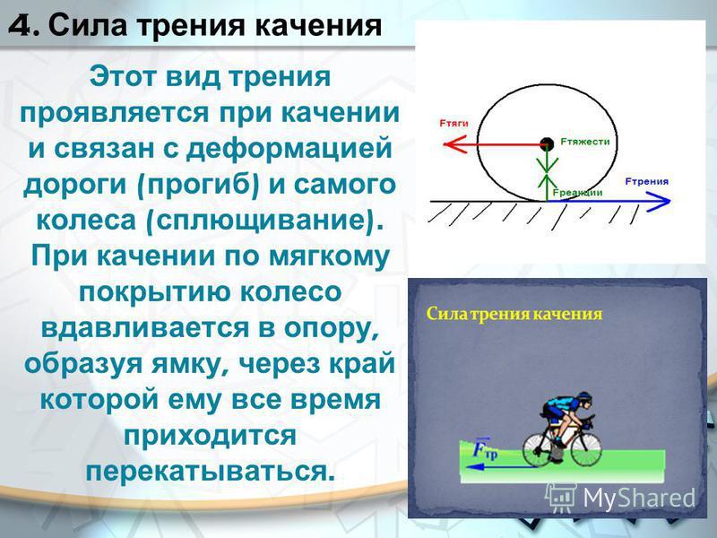 4. Сила трения качения Этот вид трения проявляется при качении и связан с деформацией дороги ( прогиб ) и самого колеса ( сплющивание ). При качении по мягкому покрытию колесо вдавливается в опору, образуя ямку, через край которой ему все время прихо