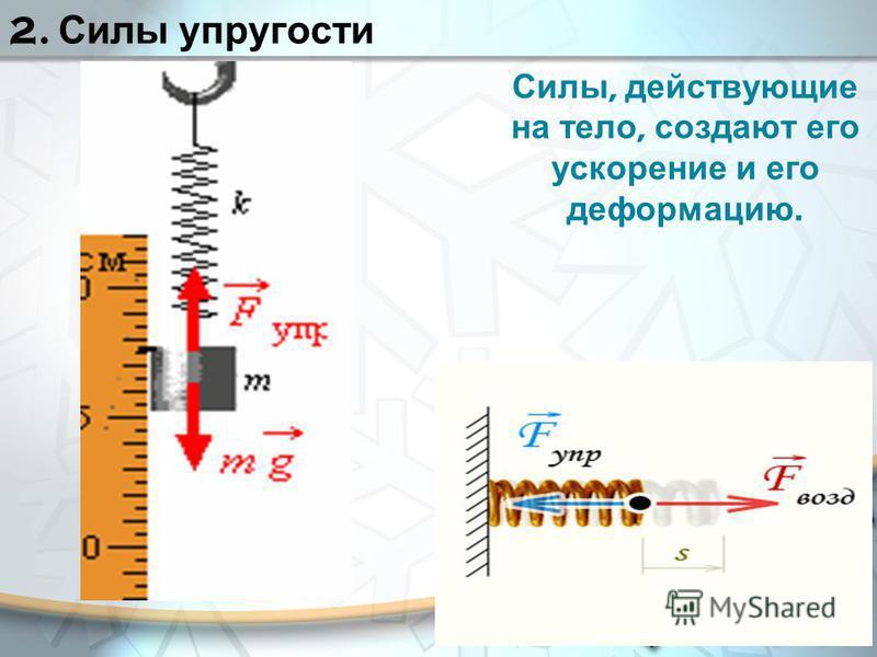 2. Силы упругости Силы, действующие на тело, создают его ускорение и его деформацию.