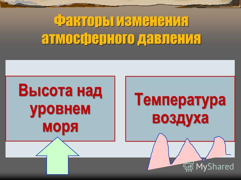 Факторы изменения атмосферного давления Высота над уровнем моря Температура воздуха
