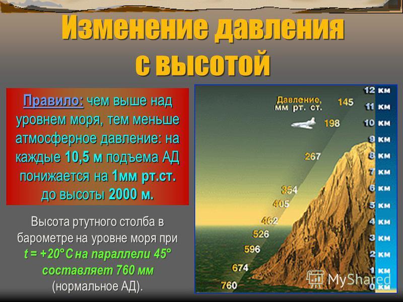 Изменение давления с высотой Высота ртутного столба в барометре на уровне моря при t = +20°С на параллели 45° составляет 760 мм (нормальное АД). Правило: чем выше над уровнем моря, тем меньше атмосферное давление: на каждые 10,5 м подъема АД понижает