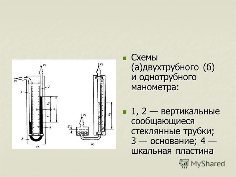 Схемы (а)двухтрубного (б) и однотрубного манометра: Схемы (а)двухтрубного (б) и однотрубного манометра: 1, 2 вертикальные сообщающиеся стеклянные трубки; 3 основание; 4 шкальная пластина 1, 2 вертикальные сообщающиеся стеклянные трубки; 3 основание;