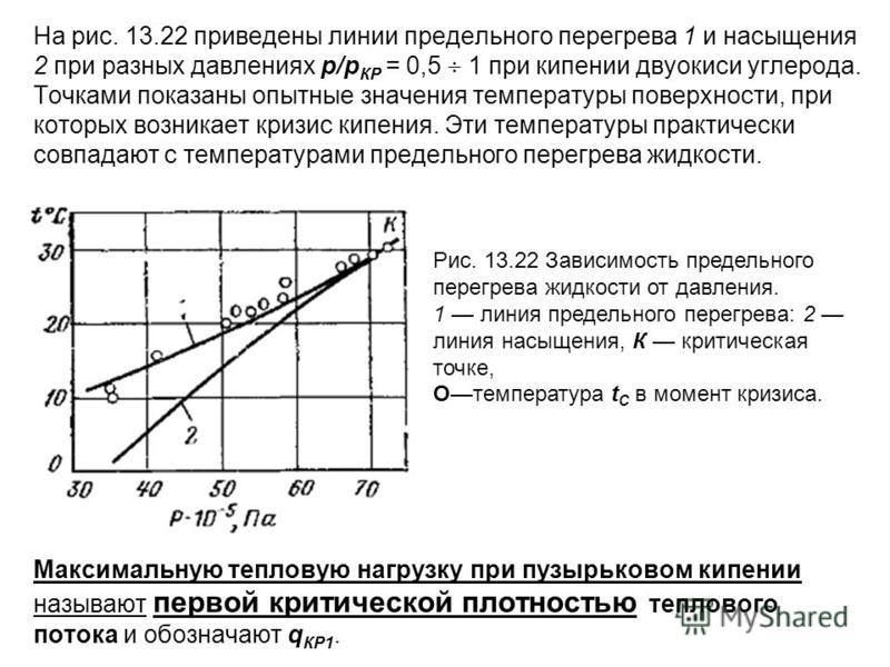 На рис. 13.22 приведены линии предельного перегрева 1 и насыщения 2 при разных давлениях p/р КР = 0,5 1 при кипении двуокиси углерода. Точками показаны опытные значения температуры поверхности, при которых возникает кризис кипения. Эти температуры пр