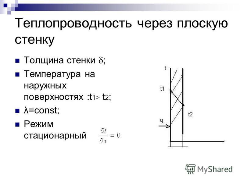 Теплопроводность через плоскую стенку Толщина стенки ; Температура на наружных поверхностях :t 1> t 2 ; λ=const; Режим стационарный