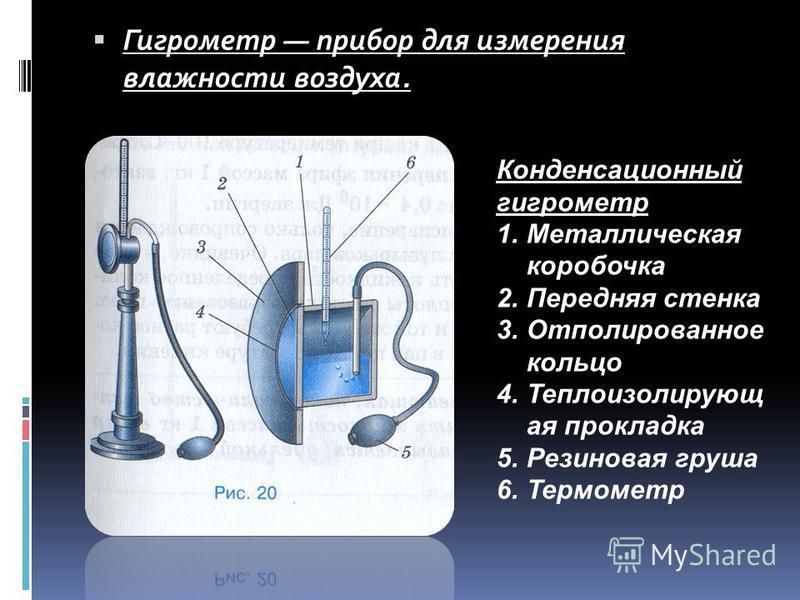 Гигрометр прибор для измерения влажности воздуха. Конденсационный гигрометр 1. Металлическая коробочка 2. Передняя стенка 3. Отполированное кольцо 4. Теплоизолирующ ая прокладка 5. Резиновая груша 6.Термометр