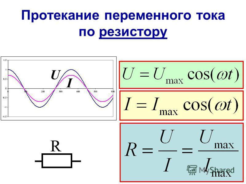 Протекание переменного тока по резистору R I U