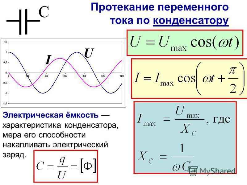 Протекание переменного тока по конденсатору С I U Электрическая ёмкость характеристика конденсатора, мера его способности накапливать электрический заряд.