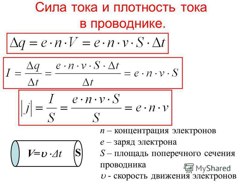 Сила тока и плотность тока в проводнике. S V= Δt n – концентрация электронов e – заряд электрона S – площадь поперечного сечения проводника - скорость движения электронов