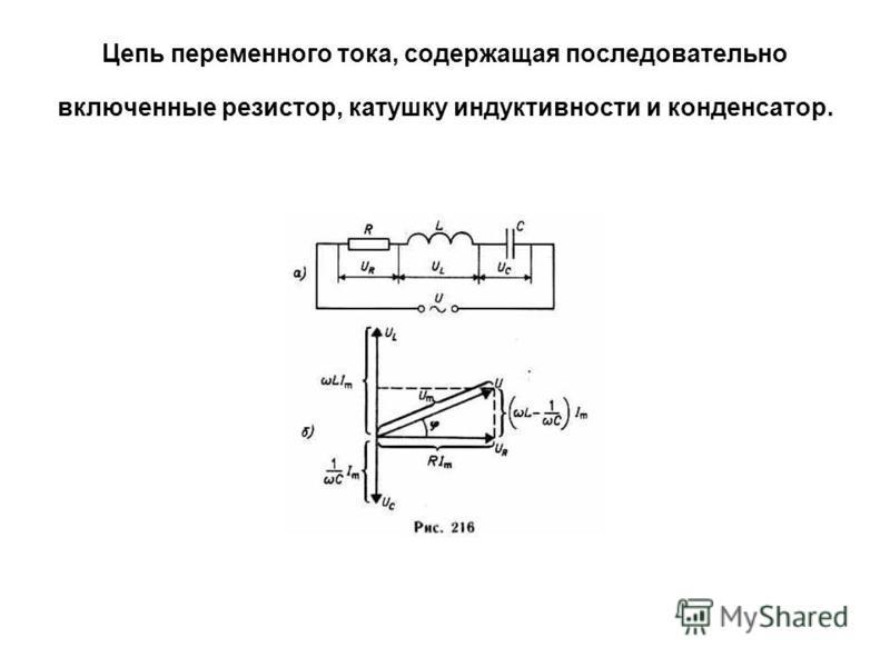 Цепь переменного тока, содержащая последовательно включенные резистор, катушку индуктивности и конденсатор.