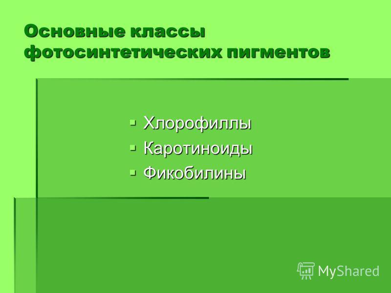 Основные классы фотосинтетических пигментов Хлорофиллы Хлорофиллы Каротиноиды Каротиноиды Фикобылины Фикобылины